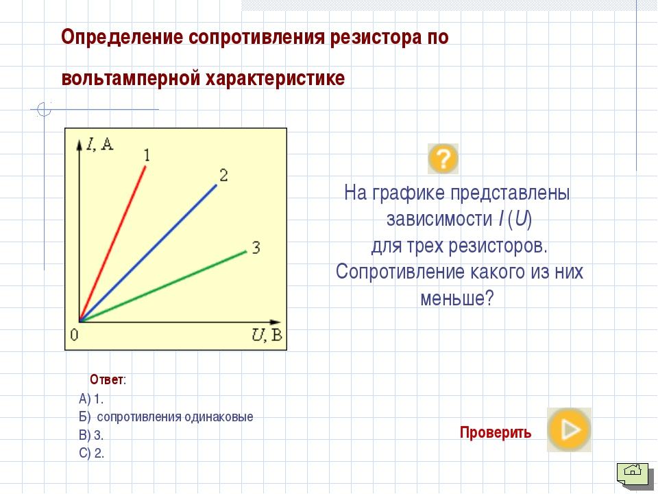 Определение сопротивления резистора по вольтамперной характеристике На график...