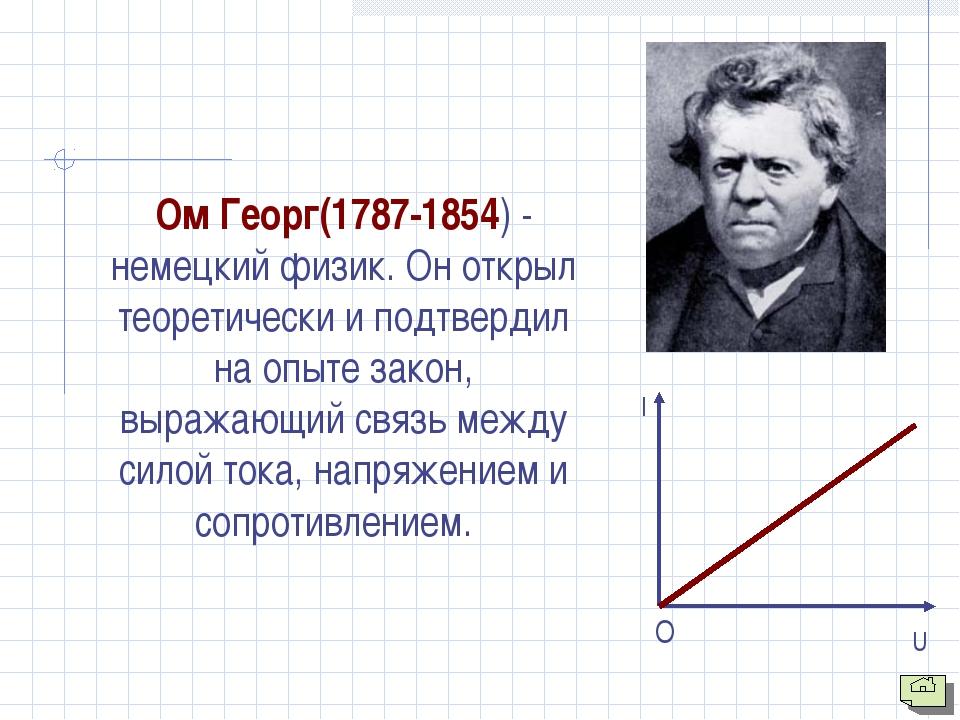 Ом Георг(1787-1854) - немецкий физик. Он открыл теоретически и подтвердил на...