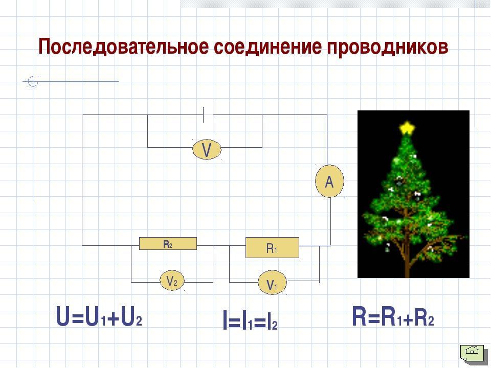 R2 R1 A V V2 v1 U=U1+U2 I=I1=I2 R=R1+R2 Последовательное соединение проводников
