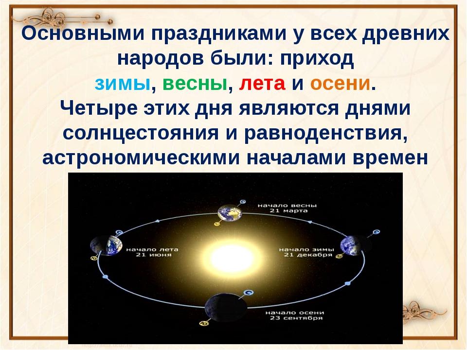 Основными праздниками у всех древних народов были: приход зимы, весны, лета и...