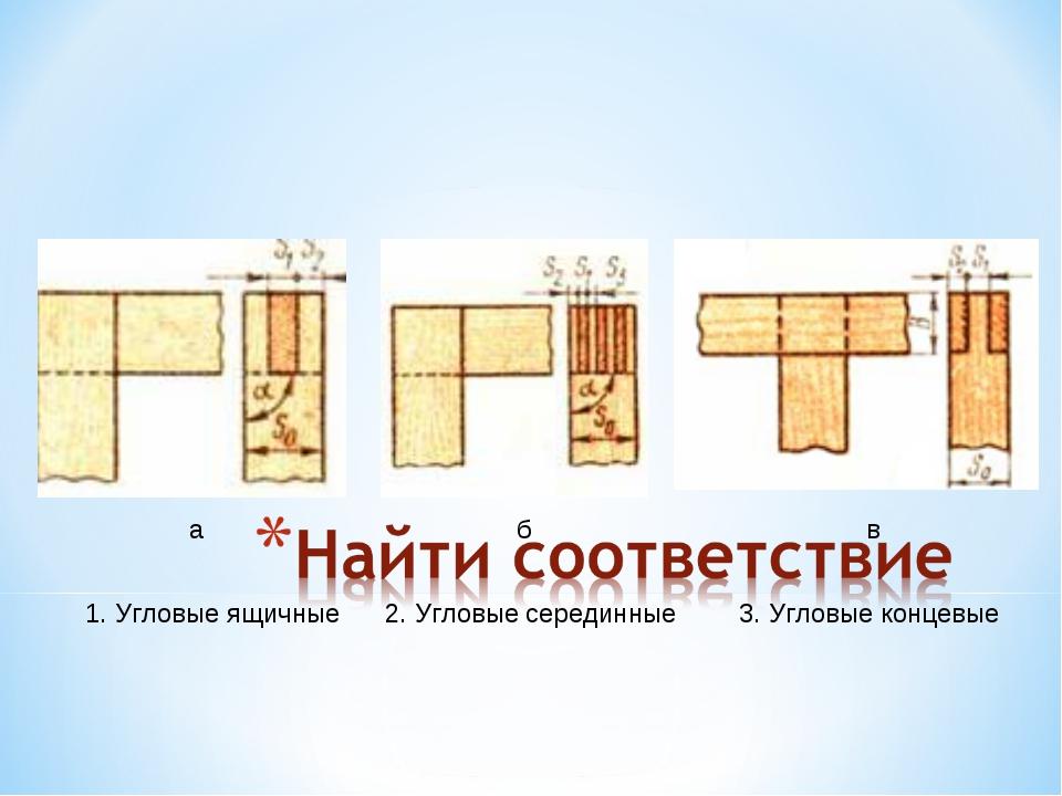 3. Угловые концевые 2. Угловые серединные 1. Угловые ящичные а б в