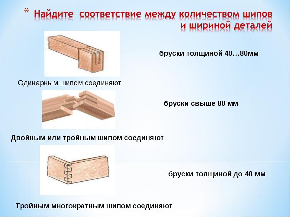 бруски толщиной до 40 мм бруски толщиной 40…80мм бруски свыше 80 мм Тройным м...