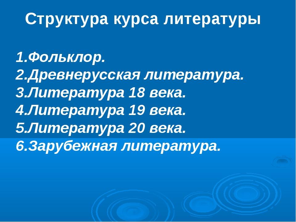 Структура курса литературы Фольклор. Древнерусская литература. Литература 18...