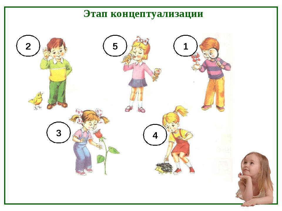 2 4 3 5 1 Этап концептуализации