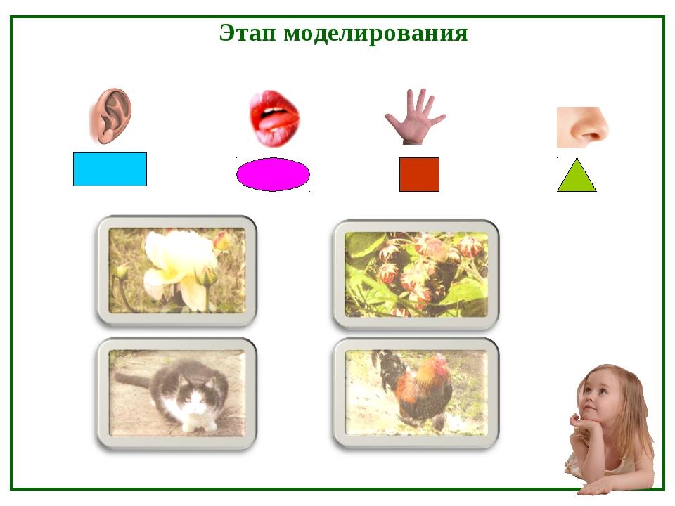 Этап моделирования