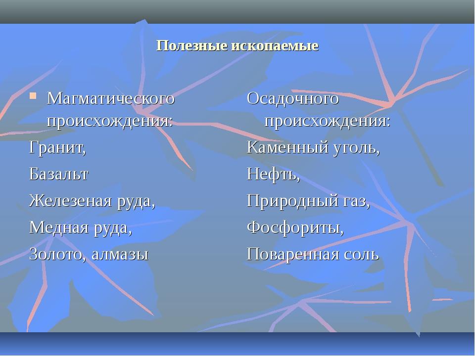Полезные ископаемые Магматического происхождения: Гранит, Базальт Железеная р...
