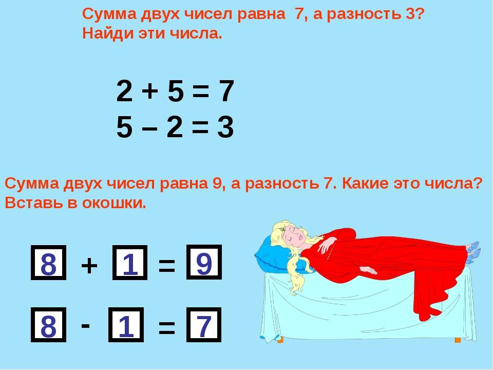 Сумма двух чисел равна 7, а разность 3? Найди эти числа. 2 + 5 = 7 5 – 2 = 3...