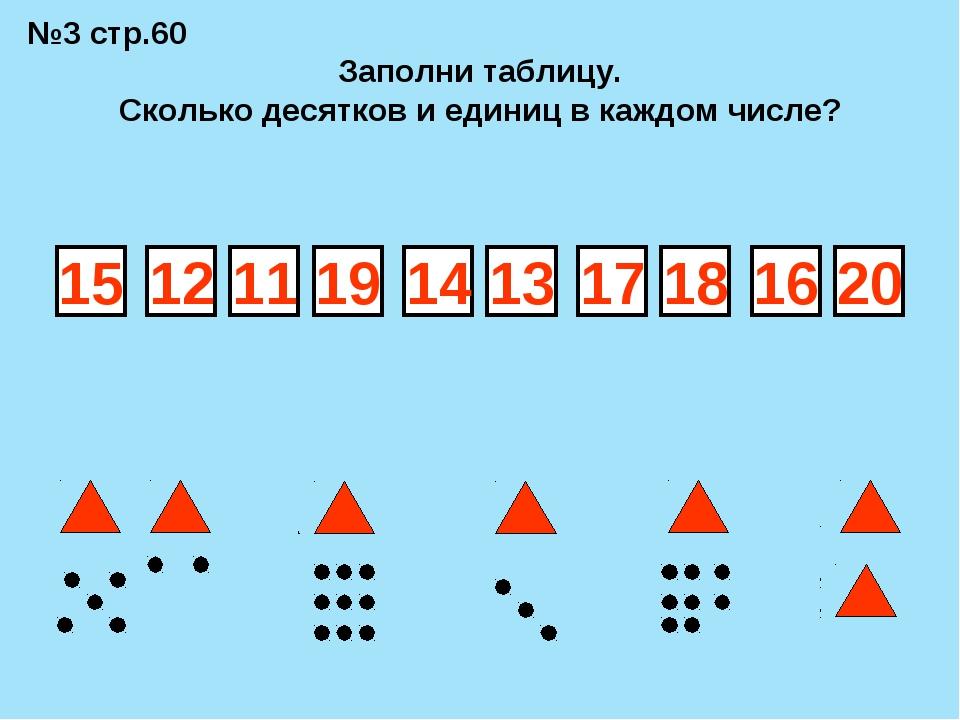 №3 стр.60 Заполни таблицу. Сколько десятков и единиц в каждом числе? 15 12 11...