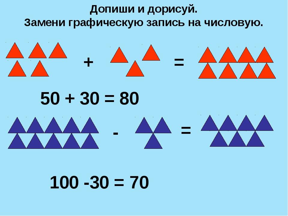 Допиши и дорисуй. Замени графическую запись на числовую. + = = - 50 + 30 = 80...