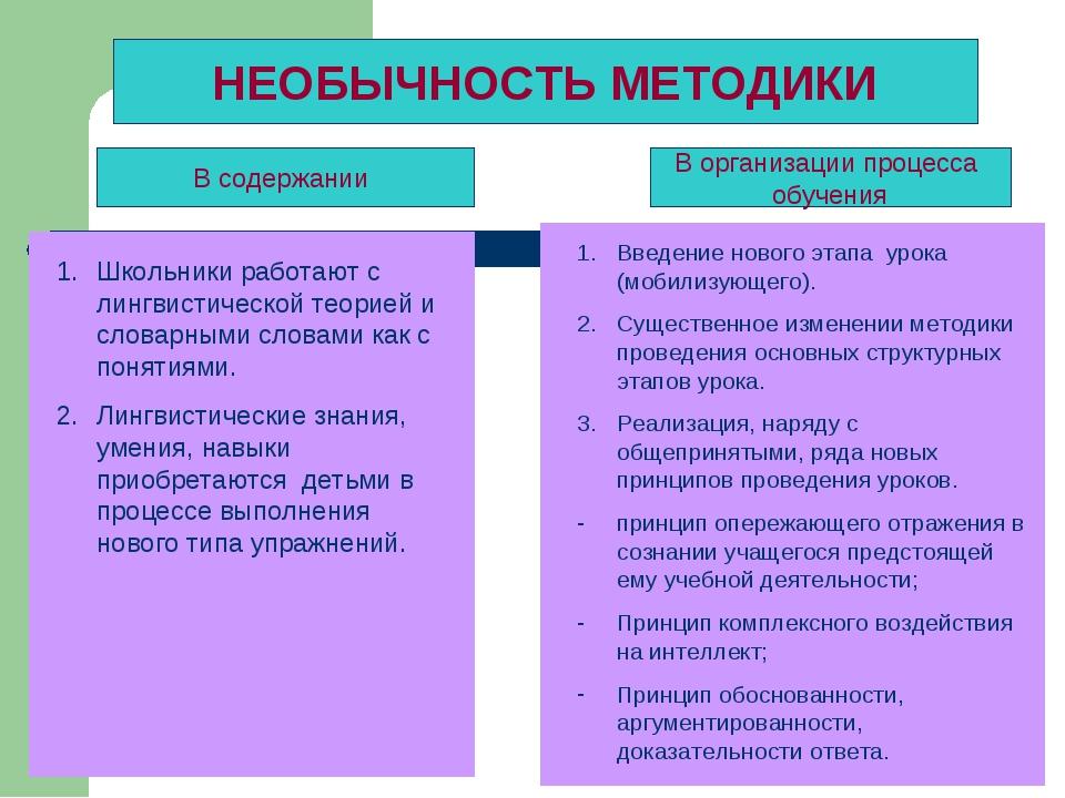 НЕОБЫЧНОСТЬ МЕТОДИКИ В содержании В организации процесса обучения Школьники р...