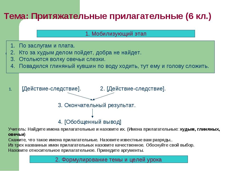 Тема: Притяжательные прилагательные (6 кл.) [Действие-следствие]. 2. [Действи...