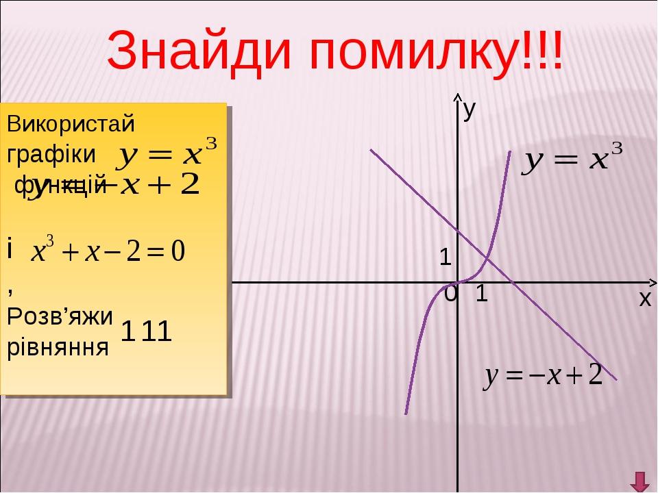 у х 0 1 1 Відповідь ( ; ) Використай графіки функцій і , Розв'яжи рівняння 1...