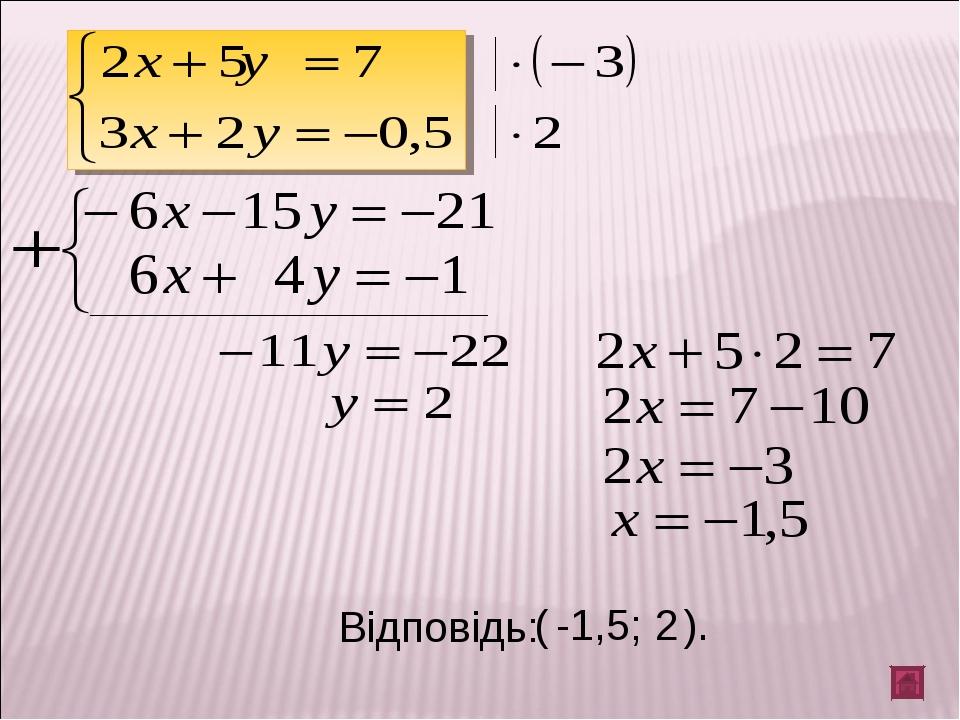 Відповідь: ( -1,5; 2 ).