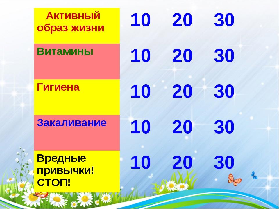 Активный образ жизни 102030 Витамины102030 Гигиена102030 Закаливани...
