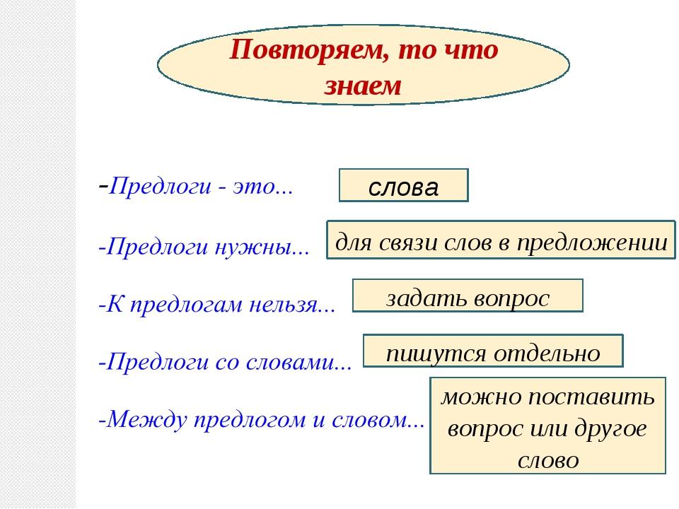 Повторяем, то что знаем слова для связи слов в предложении задать вопрос пишу...