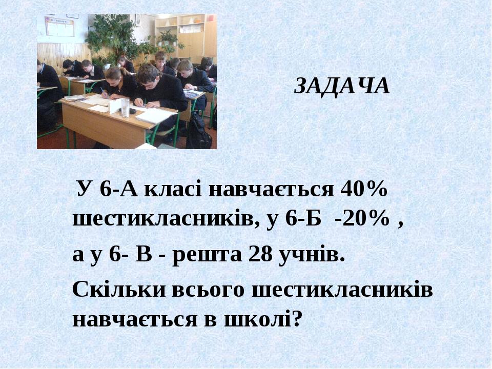 ЗАДАЧА У 6-А класі навчається 40% шестикласників, у 6-Б -20% , а у 6- В - ре...
