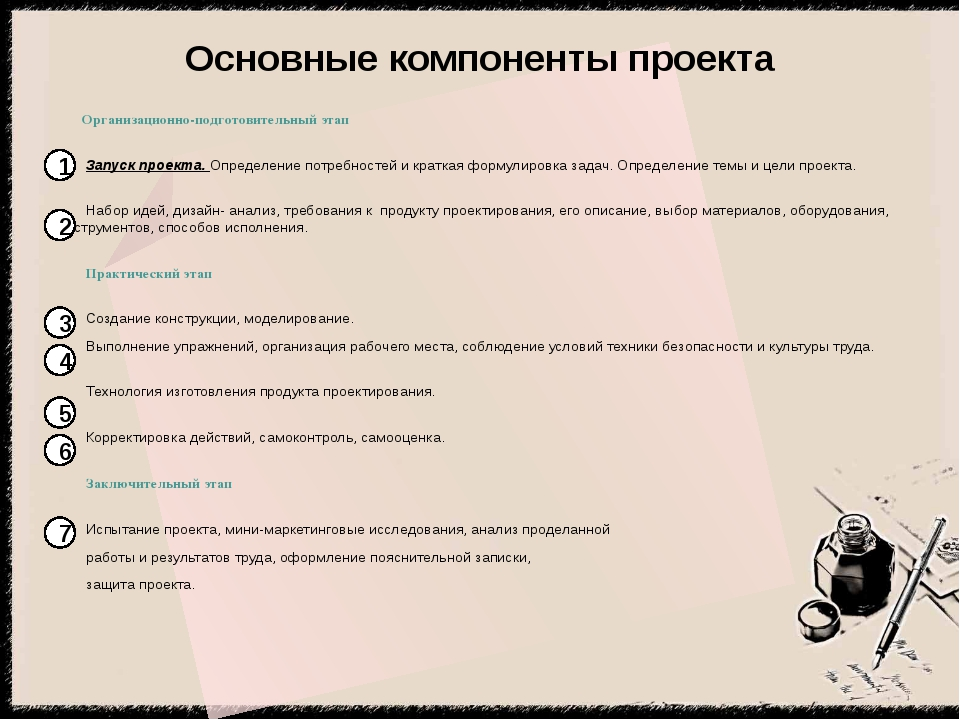 Основные компоненты проекта Организационно-подготовительный этап Запуск прое...