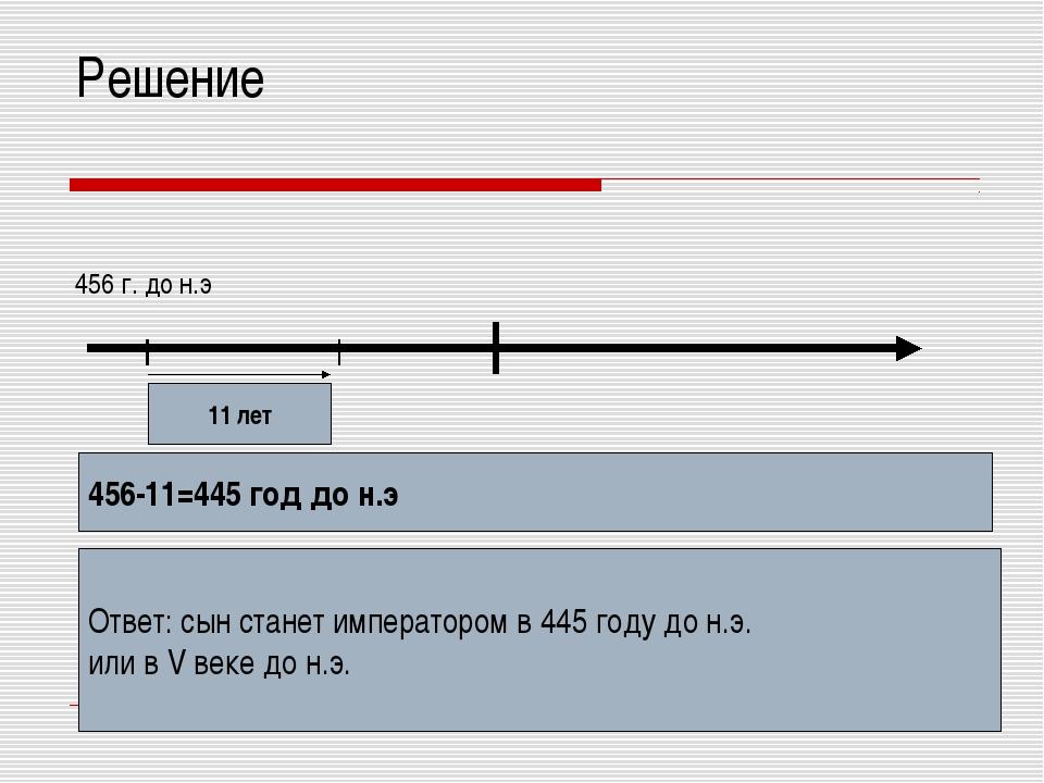 Решение 456 г. до н.э 11 лет 456-11=445 год до н.э Ответ: сын станет императо...