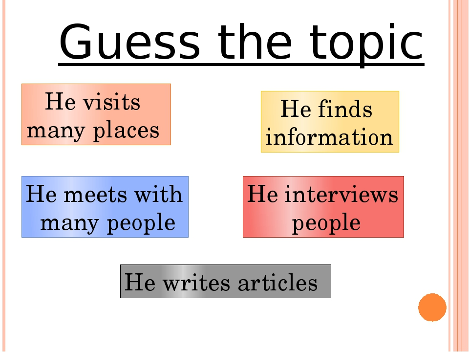He visits many places He meets with many people He finds information He write...