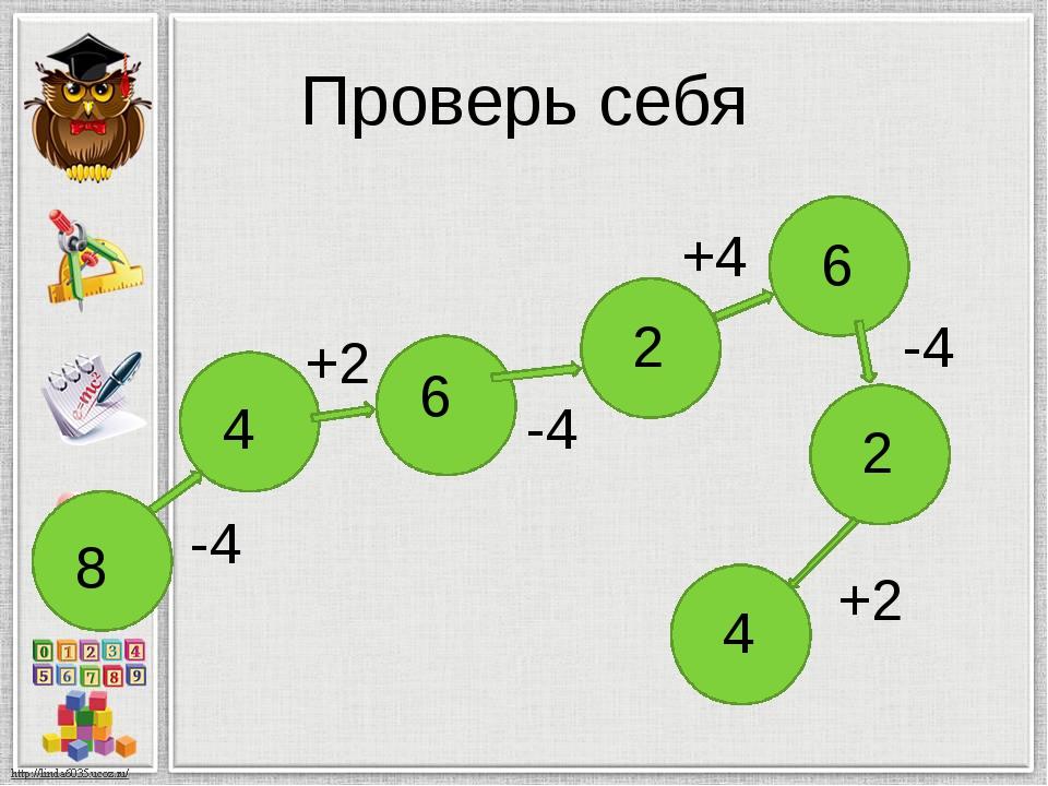 Проверь себя 8 -4 4 +2 6 -4 2 +4 6 -4 2 +2 4