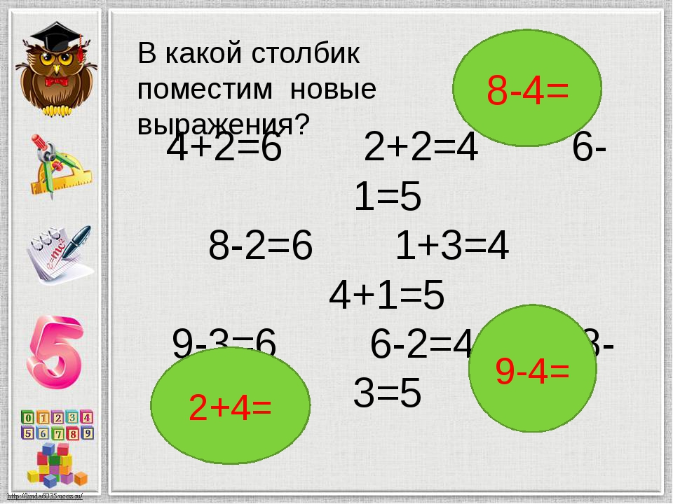 4+2=6 2+2=4 6-1=5 8-2=6 1+3=4 4+1=5 9-3=6 6-2=4 8-3=5 2+4= 8-4= 9-4= В какой...