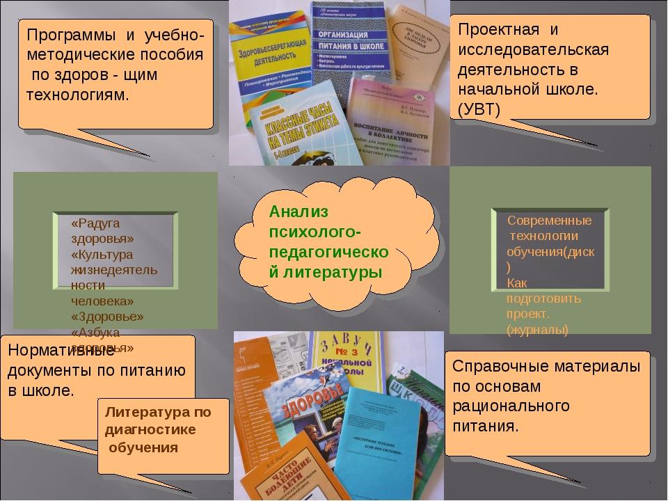 Анализ психолого-педагогической литературы Программы и учебно-методические п...