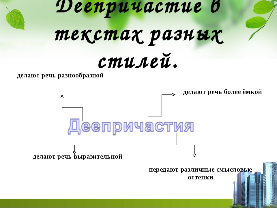 Деепричастие в текстах разных стилей. делают речь разнообразной  делают р...