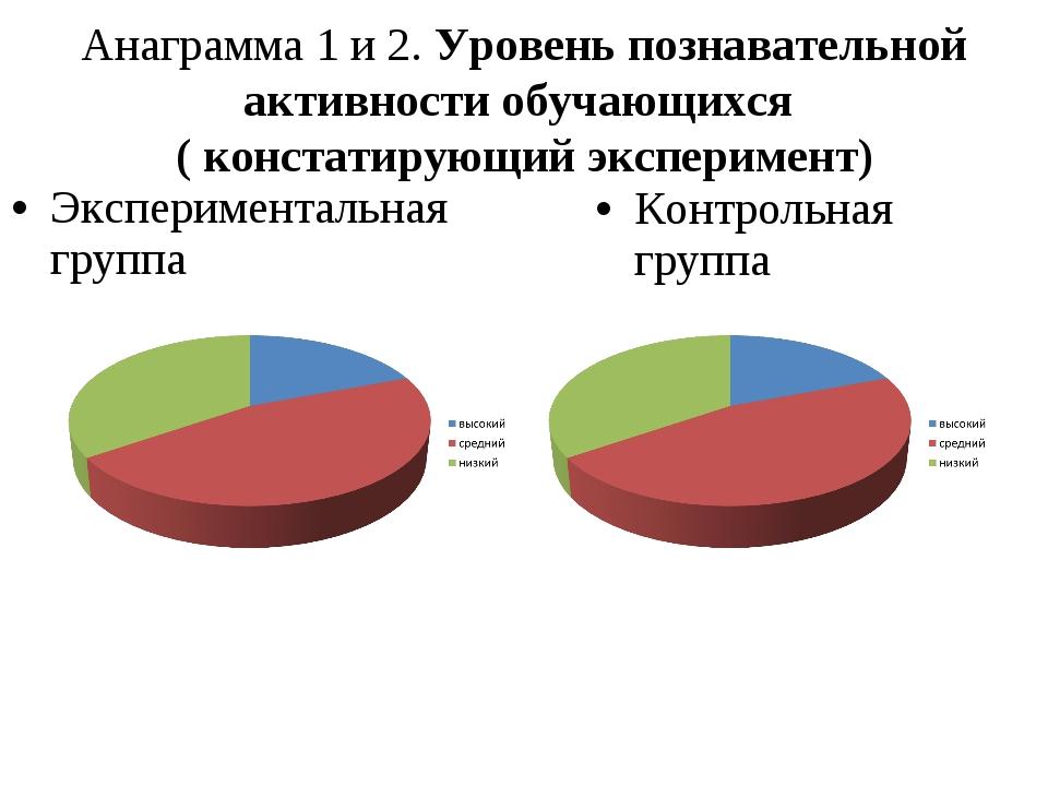 Анаграмма 1 и 2. Уровень познавательной активности обучающихся ( констатирующ...