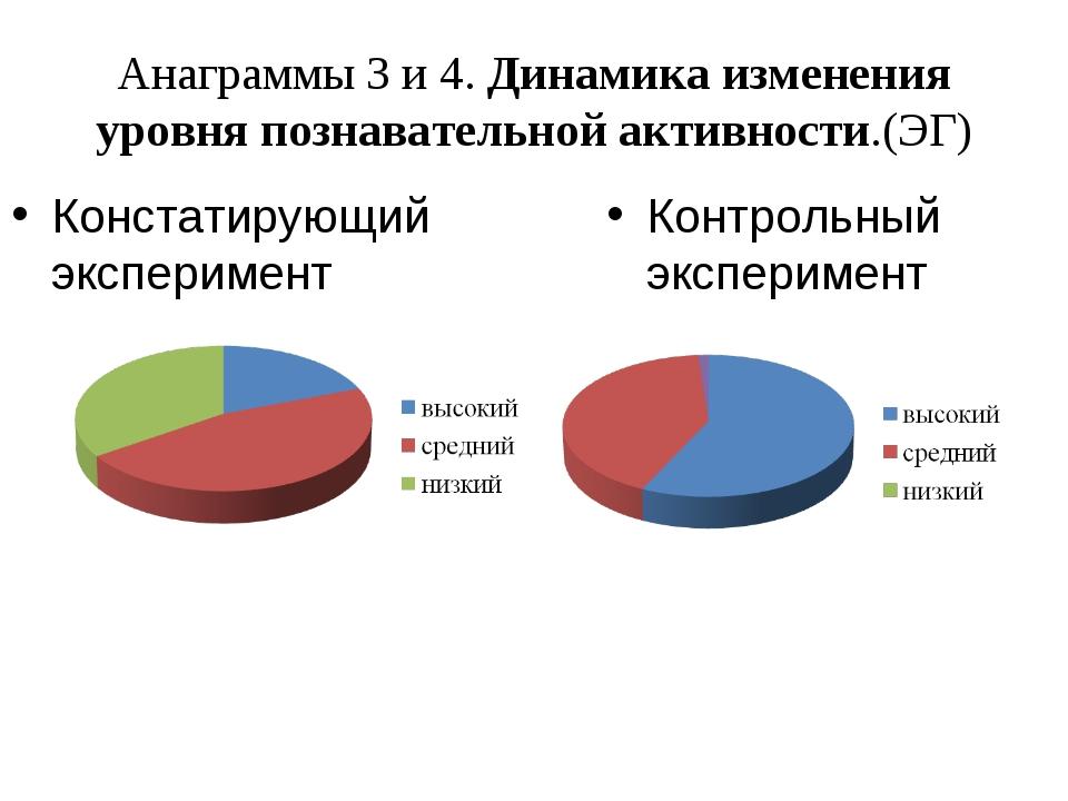 Анаграммы 3 и 4. Динамика изменения уровня познавательной активности.(ЭГ) Кон...