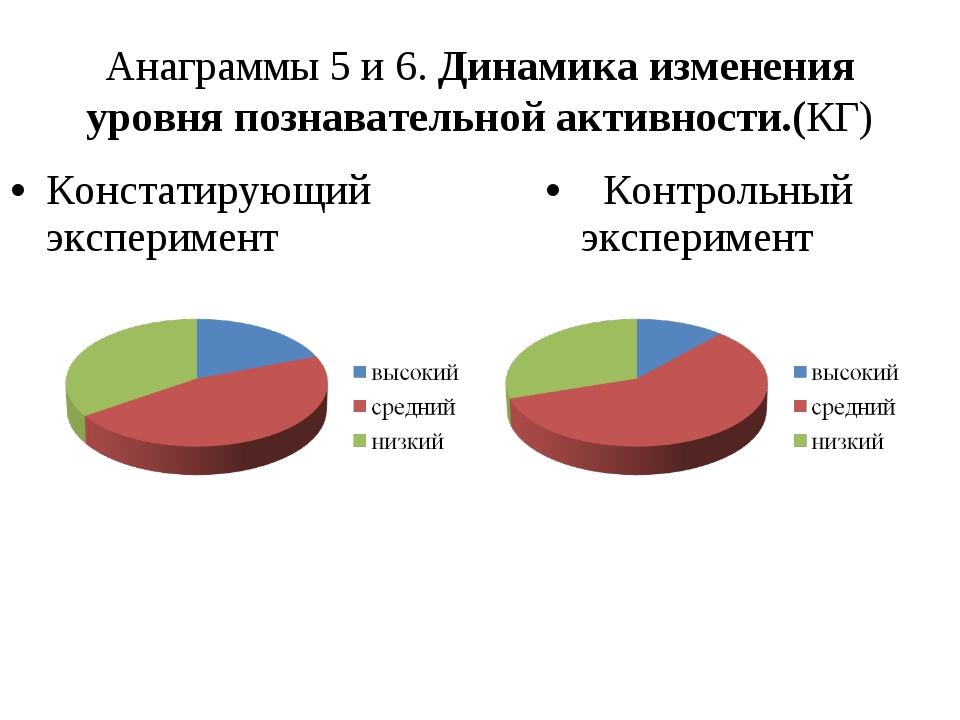Анаграммы 5 и 6. Динамика изменения уровня познавательной активности.(КГ) Кон...