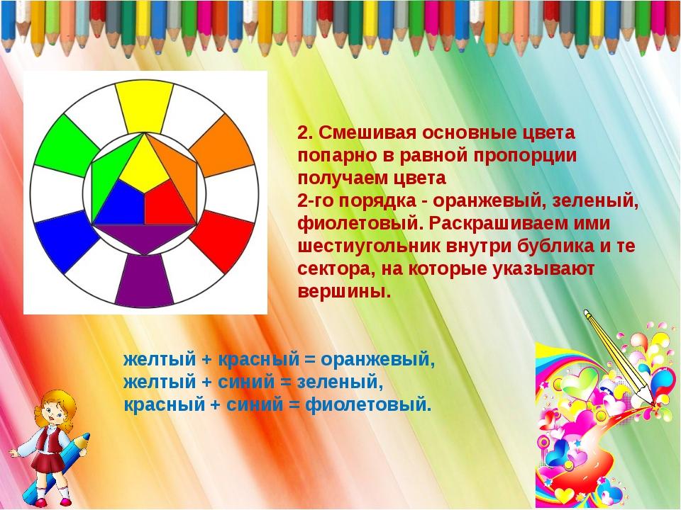 2. Смешивая основные цвета попарно в равной пропорции получаем цвета 2-го по...
