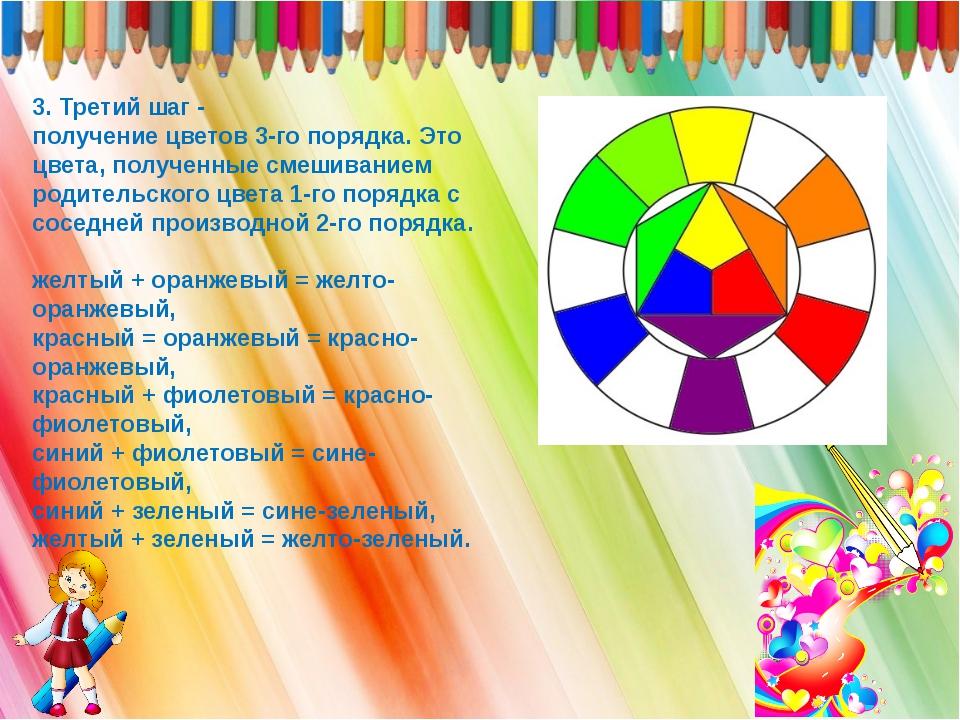 3. Третий шаг - получение цветов 3-го порядка. Это цвета, полученные смешиван...