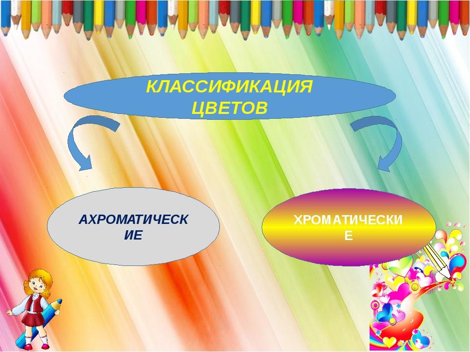 КЛАССИФИКАЦИЯ ЦВЕТОВ АХРОМАТИЧЕСКИЕ ХРОМАТИЧЕСКИЕ