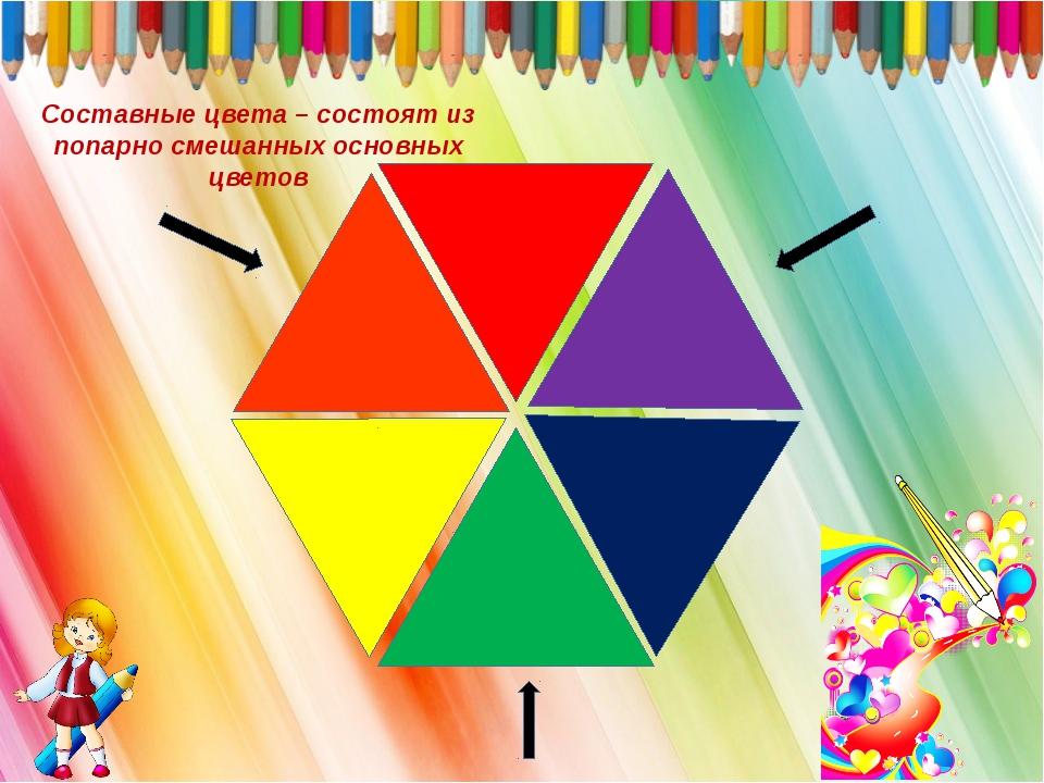 Составные цвета – состоят из попарно смешанных основных цветов