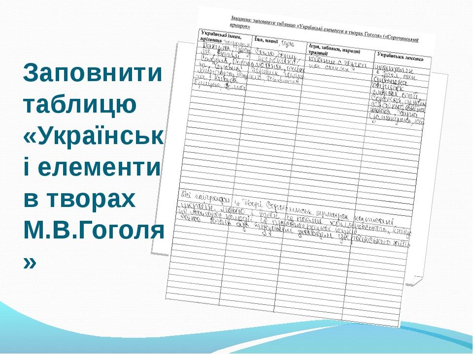 Заповнити таблицю «Українські елементи в творах М.В.Гоголя»