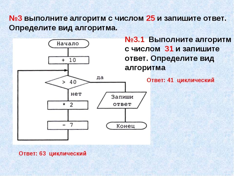 №3 выполните алгоритм с числом 25 и запишите ответ. Определите вид алгоритма....