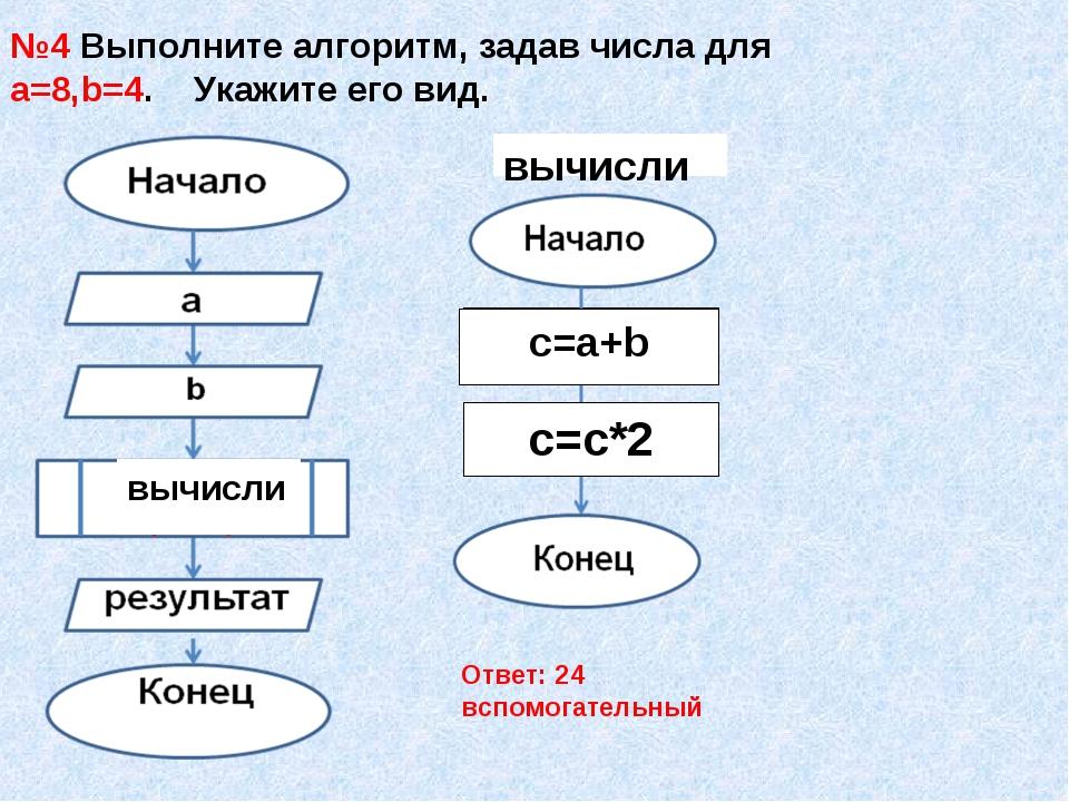 №4 Выполните алгоритм, задав числа для a=8,b=4. Укажите его вид. вычисли вычи...