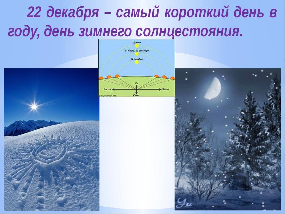 22 декабря – самый короткий день в году, день зимнего солнцестояния.