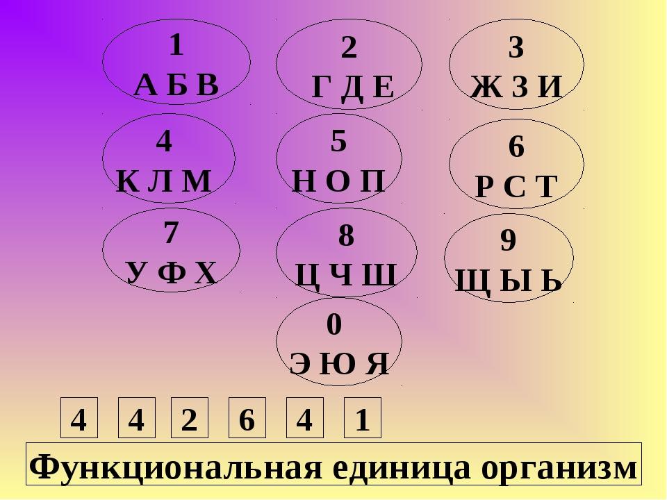 0 Э Ю Я 6 Р С Т 4 К Л М 5 Н О П 9 Щ Ы Ь 3 Ж З И 2 Г Д Е 1 А Б В 7 У Ф Х 8 Ц Ч...