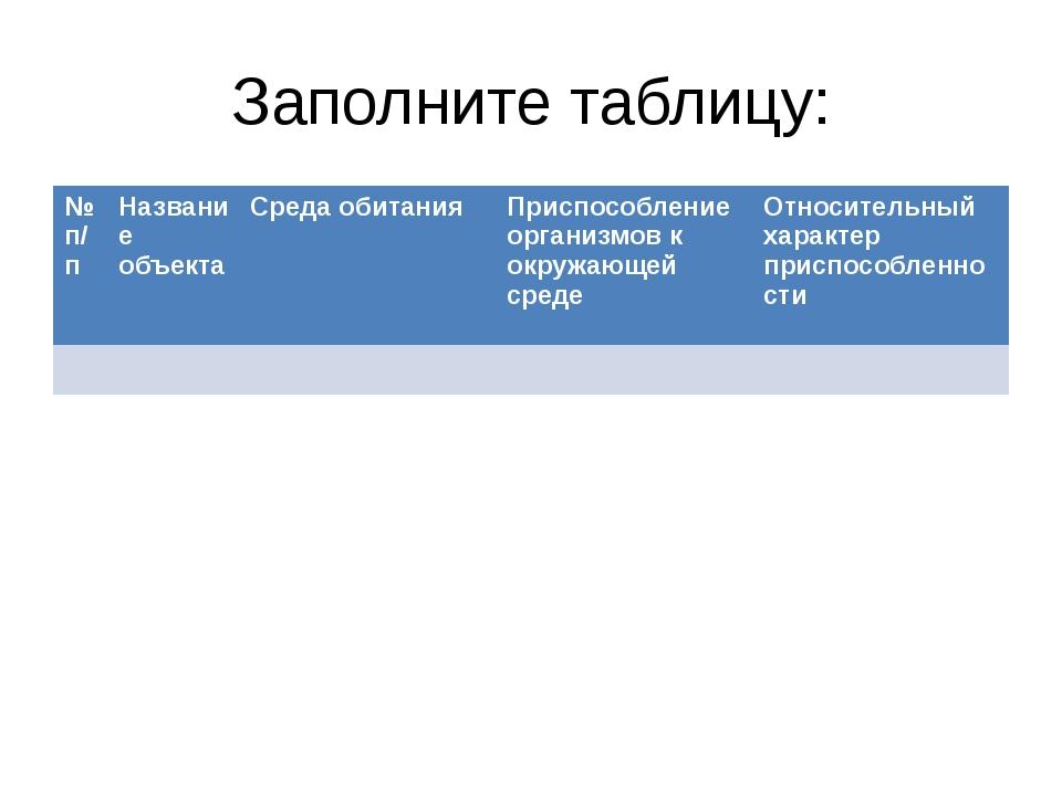 Заполните таблицу: № п/п Название объекта Среда обитания Приспособление орган...