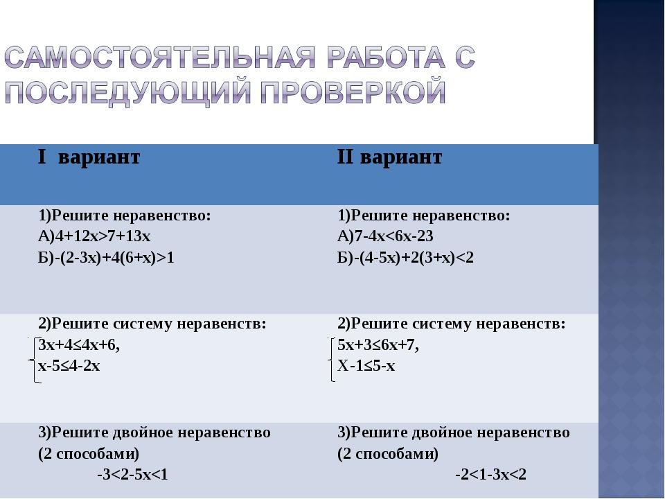 I вариантII вариант 1)Решите неравенство: А)4+12х>7+13х Б)-(2-3х)+4(6+х)>11...