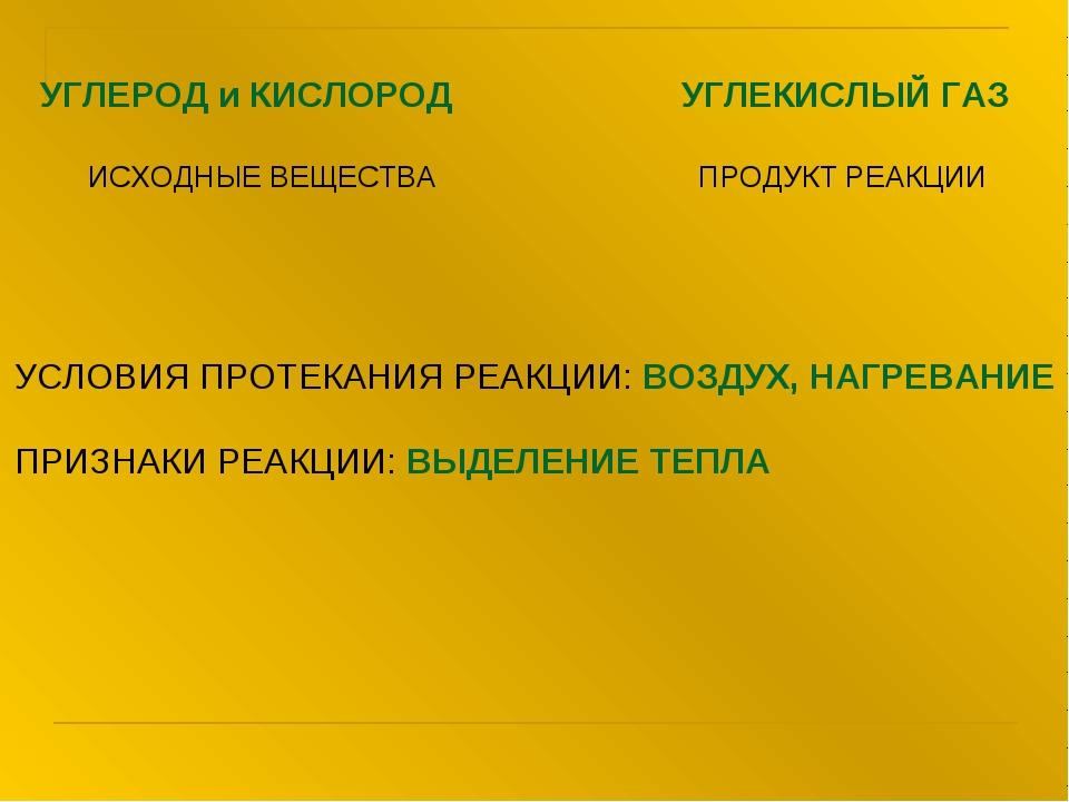 УГЛЕРОД и КИСЛОРОД УГЛЕКИСЛЫЙ ГАЗ ИСХОДНЫЕ ВЕЩЕСТВА ПРОДУКТ РЕАКЦИИ УСЛОВИЯ П...