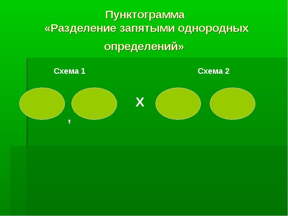 Пунктограмма «Разделение запятыми однородных определений» Схема 1 Схема 2...