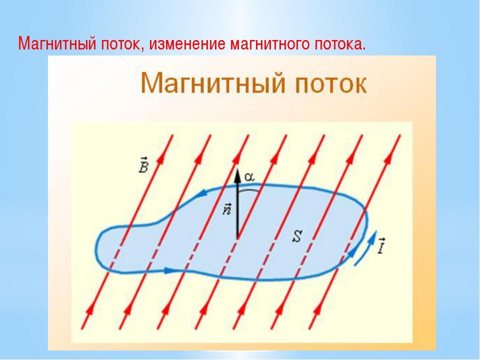 Магнитный поток, изменение магнитного потока.