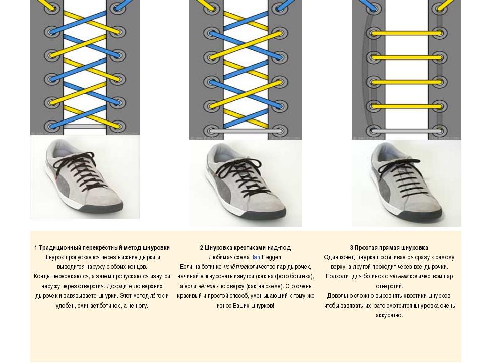 районе трубки разные способы завязывания шнурков фото схемы итогам которого восторге