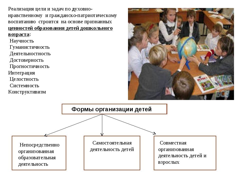 Формы организации детей  Непосредственно организованная образовательная дея...