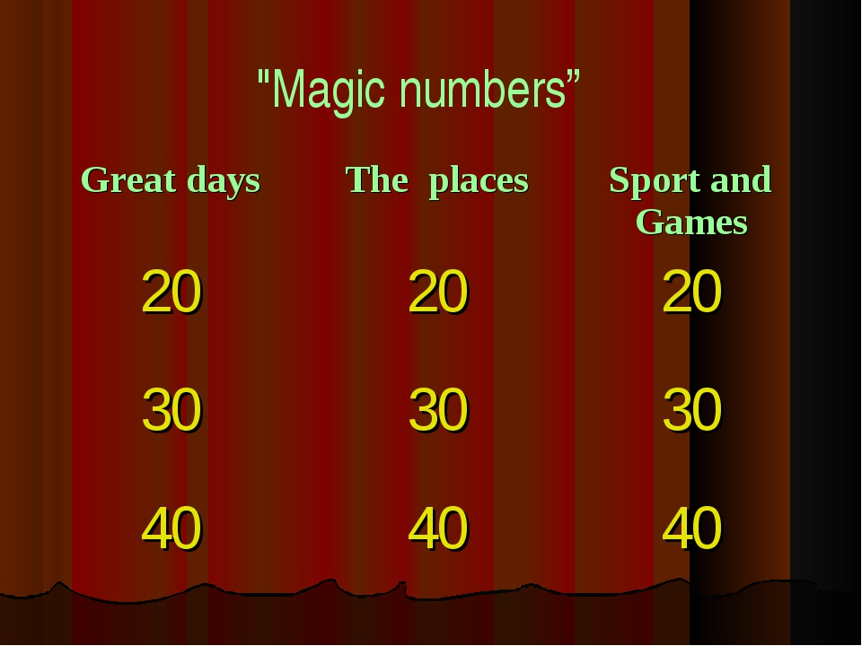 """""""Magic numbers"""" Great daysThe placesSport and Games 202020 303030 40..."""