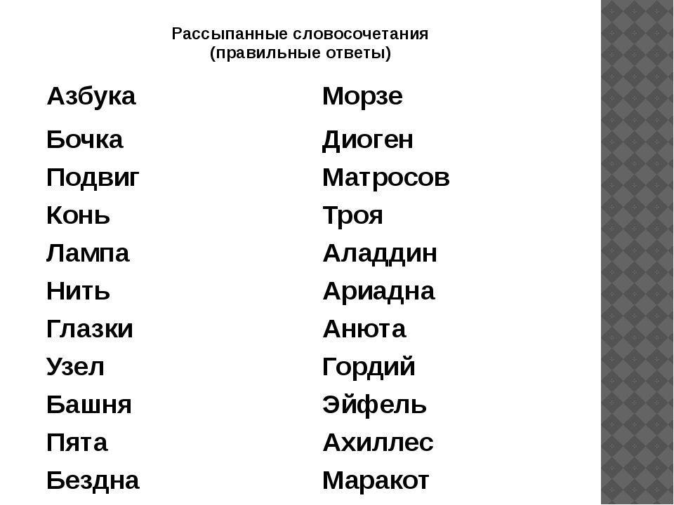 Рассыпанные словосочетания (правильные ответы) Азбука Морзе Бочка Диоген Подв...