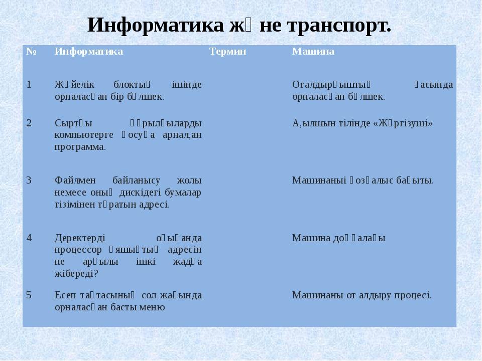Информатика және транспорт. № Информатика Термин Машина 1 Жүйелік блоктың іші...