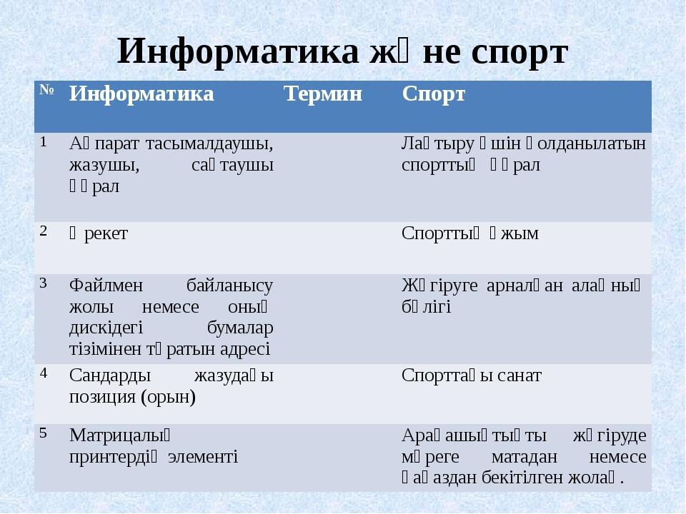 Информатика және спорт № Информатика Термин Спорт 1 Ақпарат тасымалдаушы, жаз...
